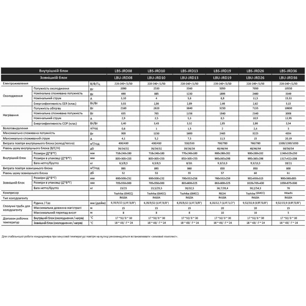 Кондиціонер LEBERG JORD 10 (LBS-JRD10/LBU-JRD10)