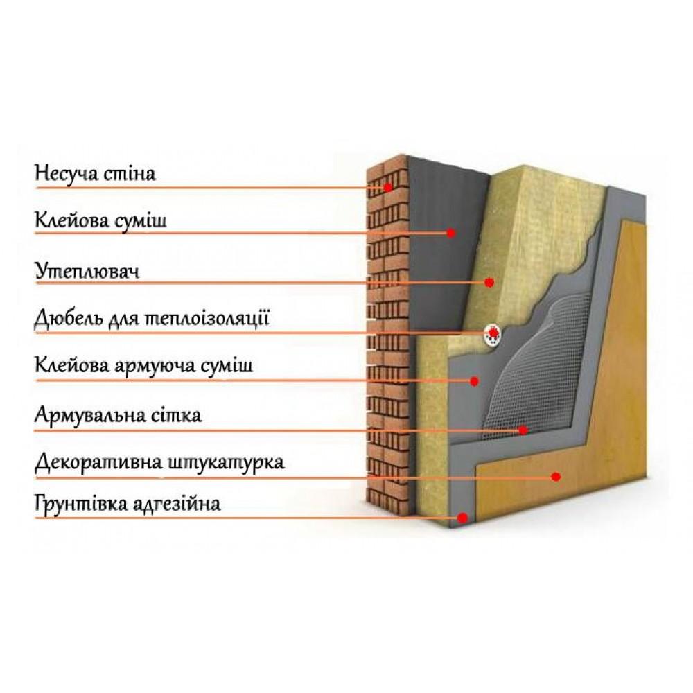 Система утеплення PAROC + CAPAROL