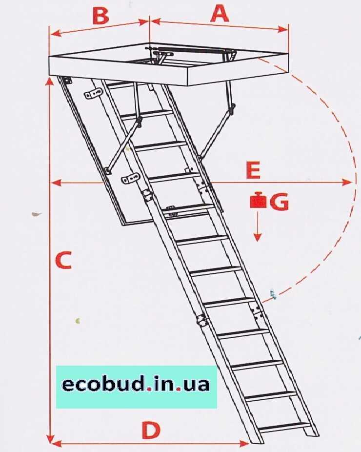 Схема драбини
